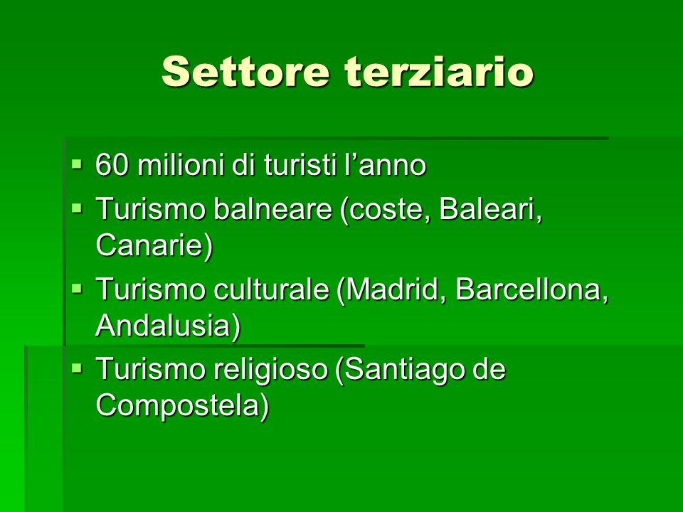 Settore terziario 60 milioni di turisti l'anno