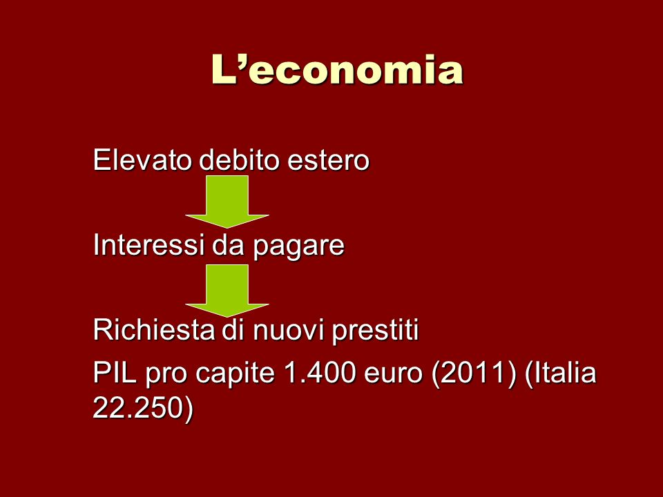 L'economia Elevato debito estero Interessi da pagare