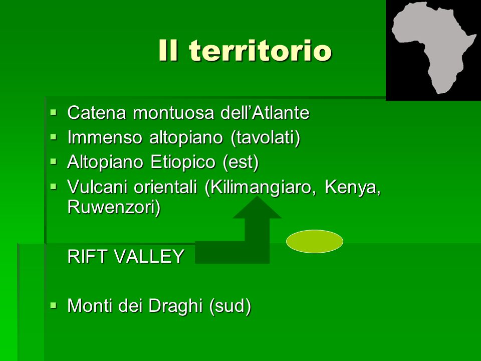 Il territorio Catena montuosa dell'Atlante