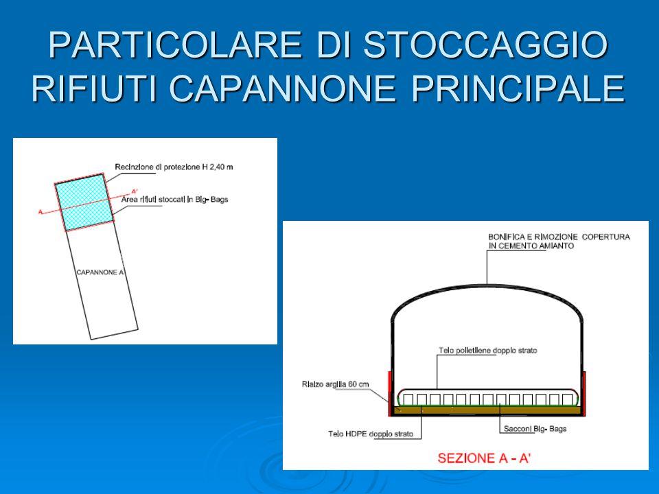 PARTICOLARE DI STOCCAGGIO RIFIUTI CAPANNONE PRINCIPALE