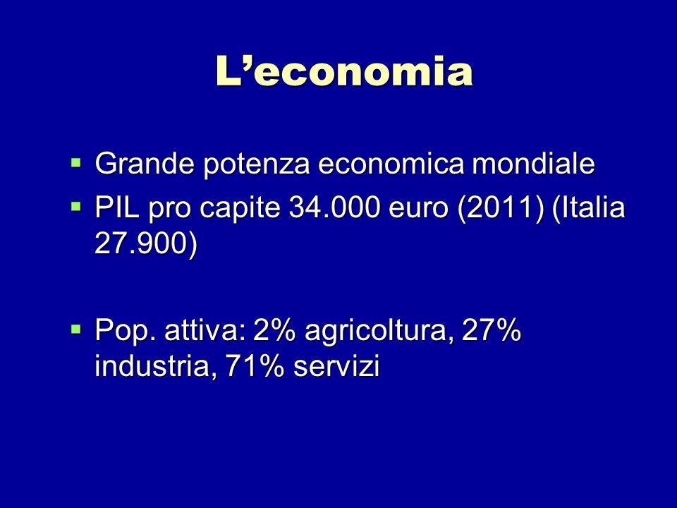 L'economia Grande potenza economica mondiale