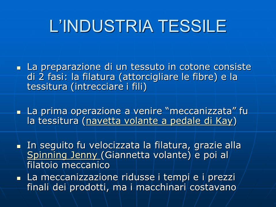 L'INDUSTRIA TESSILE