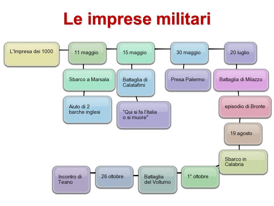 Le imprese militari