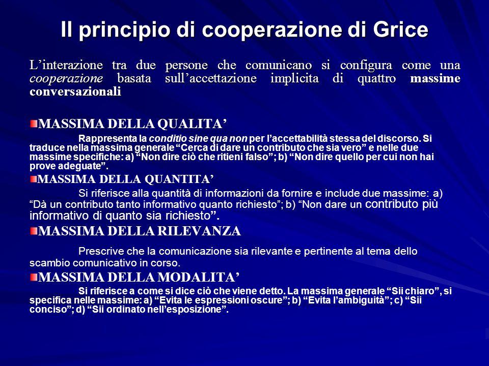 Il principio di cooperazione di Grice
