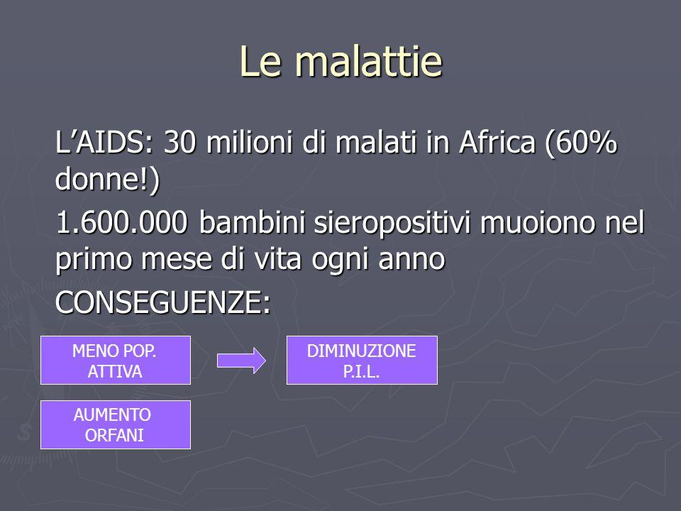 Le malattie L'AIDS: 30 milioni di malati in Africa (60% donne!)