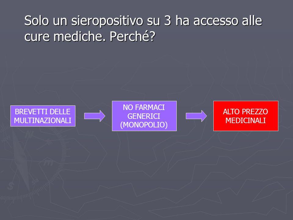 Solo un sieropositivo su 3 ha accesso alle cure mediche. Perché