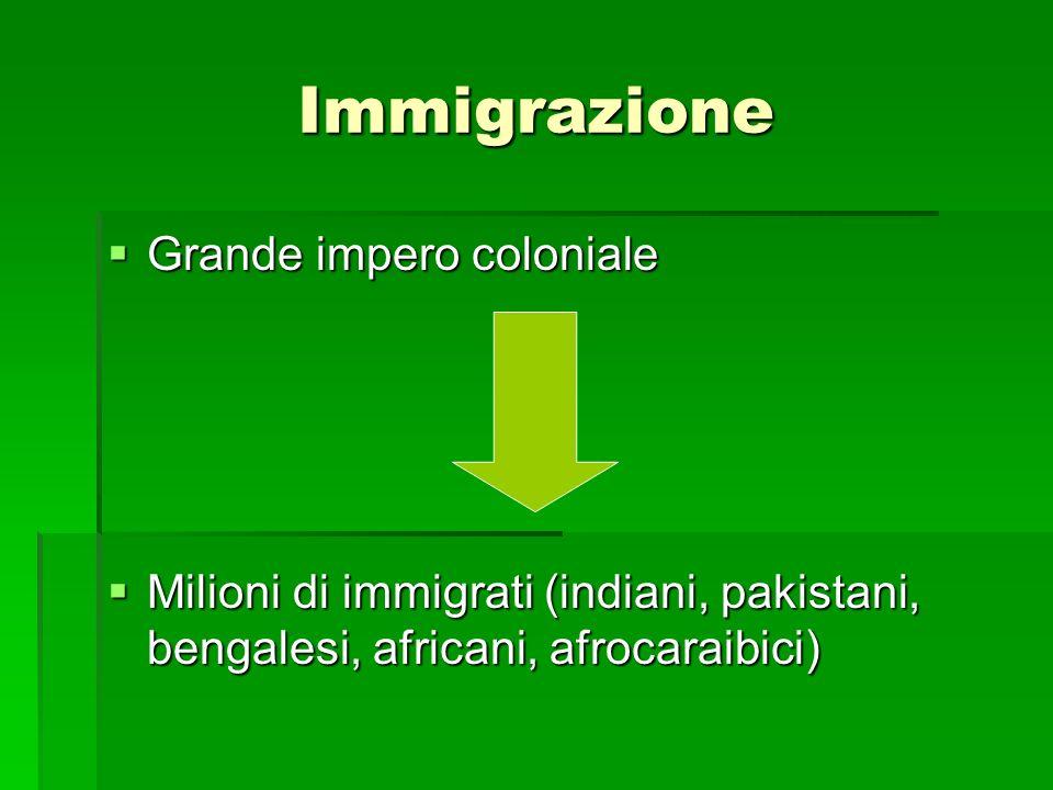 Immigrazione Grande impero coloniale