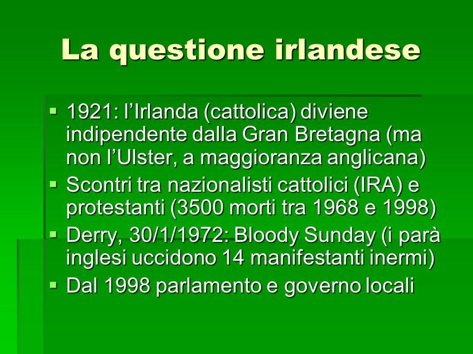 La questione irlandese