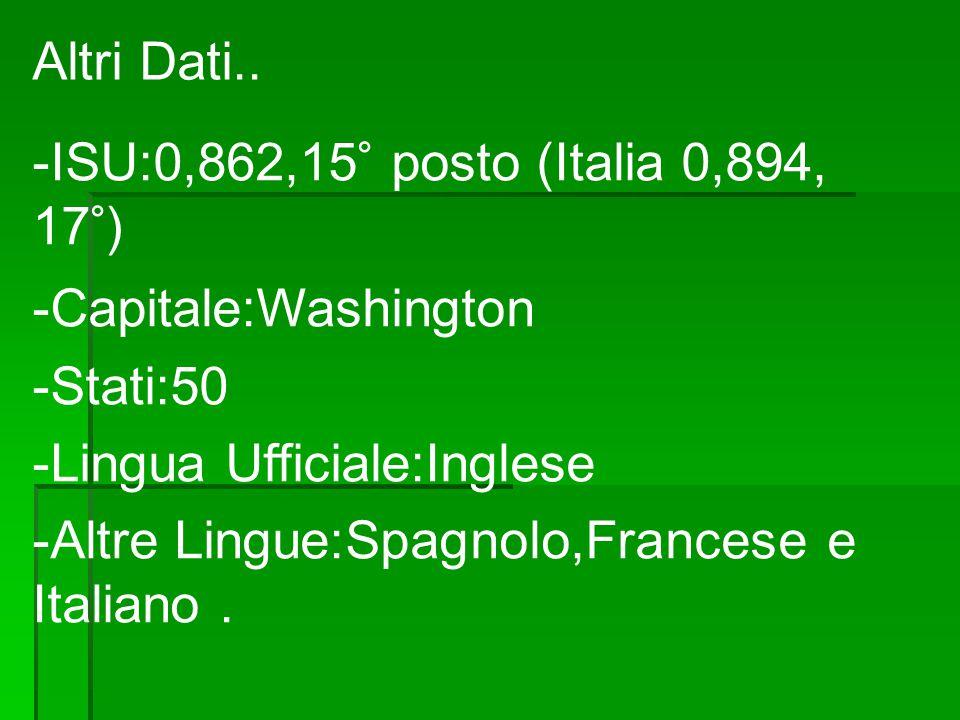 Altri Dati.. -ISU:0,862,15° posto (Italia 0,894, 17°) -Capitale:Washington. -Stati:50. -Lingua Ufficiale:Inglese.