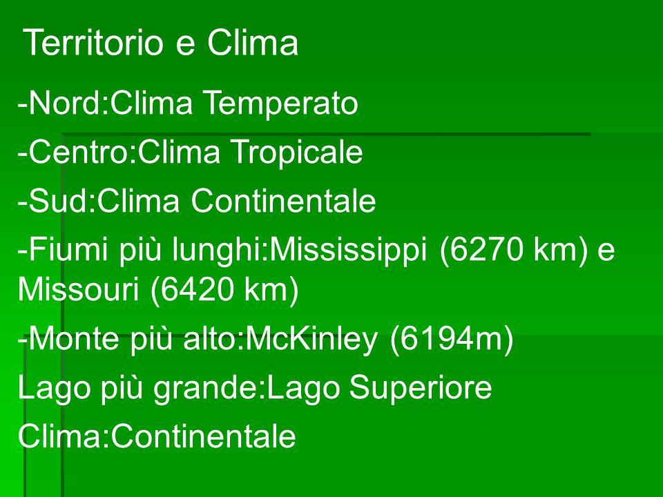 Territorio e Clima -Nord:Clima Temperato -Centro:Clima Tropicale