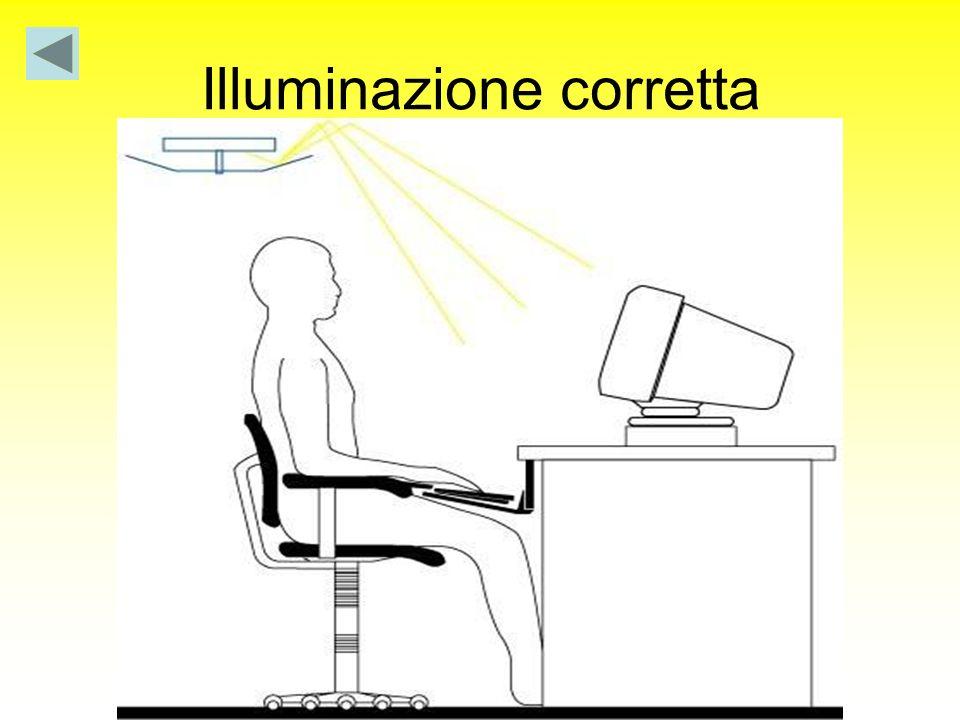 Illuminazione corretta
