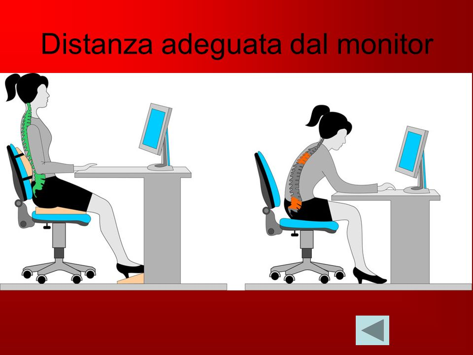 Distanza adeguata dal monitor