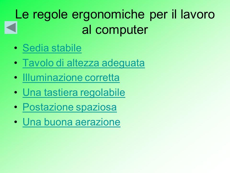 Le regole ergonomiche per il lavoro al computer