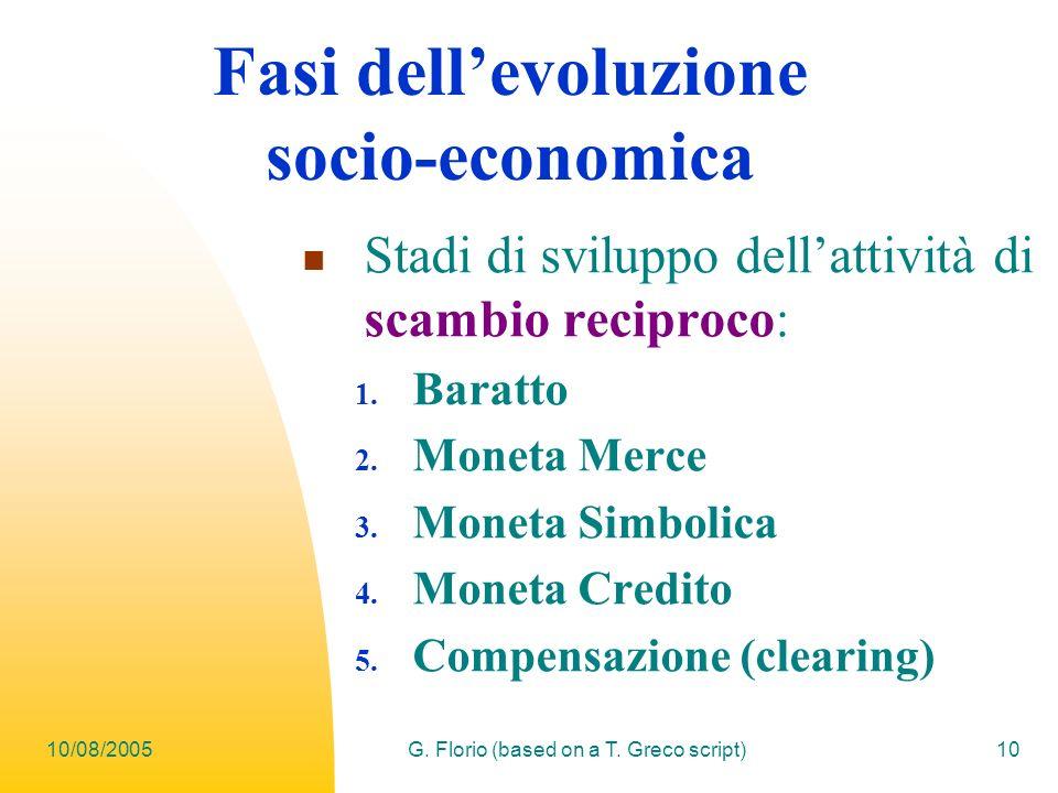 Fasi dell'evoluzione socio-economica