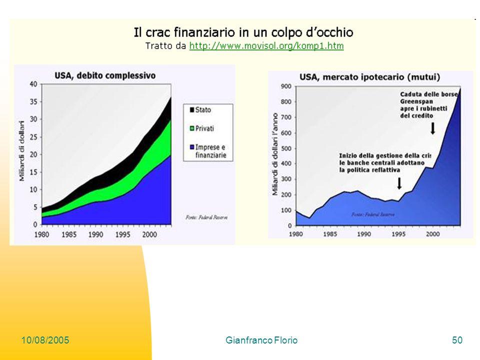 10/08/2005 Gianfranco Florio