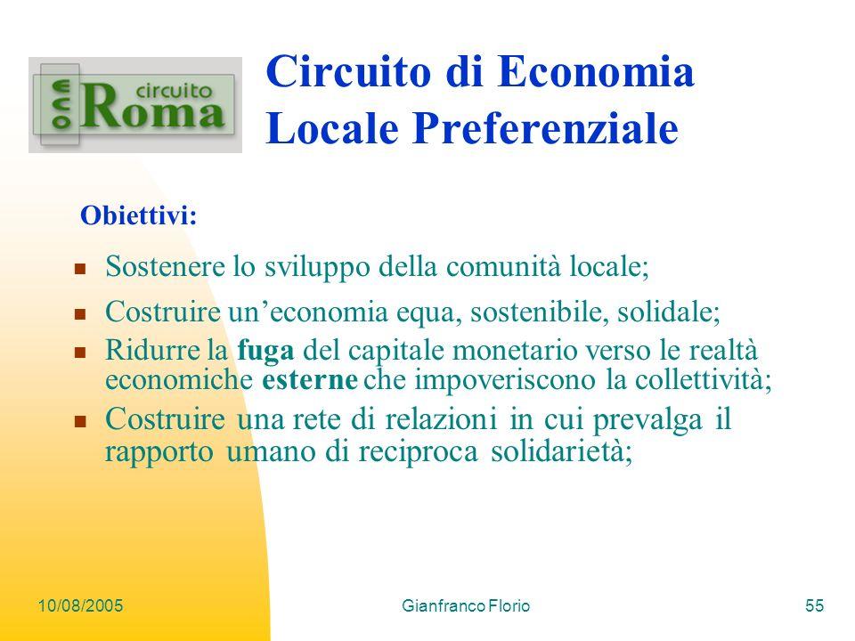 Circuito di Economia Locale Preferenziale