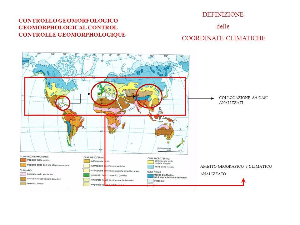COORDINATE CLIMATICHE