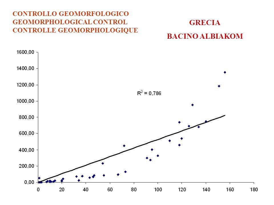 GRECIA BACINO ALBIAKOM