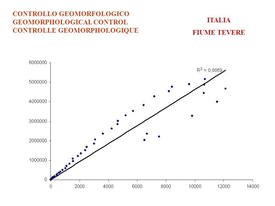 CONTROLLO GEOMORFOLOGICO