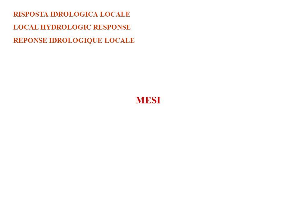 MESI RISPOSTA IDROLOGICA LOCALE LOCAL HYDROLOGIC RESPONSE