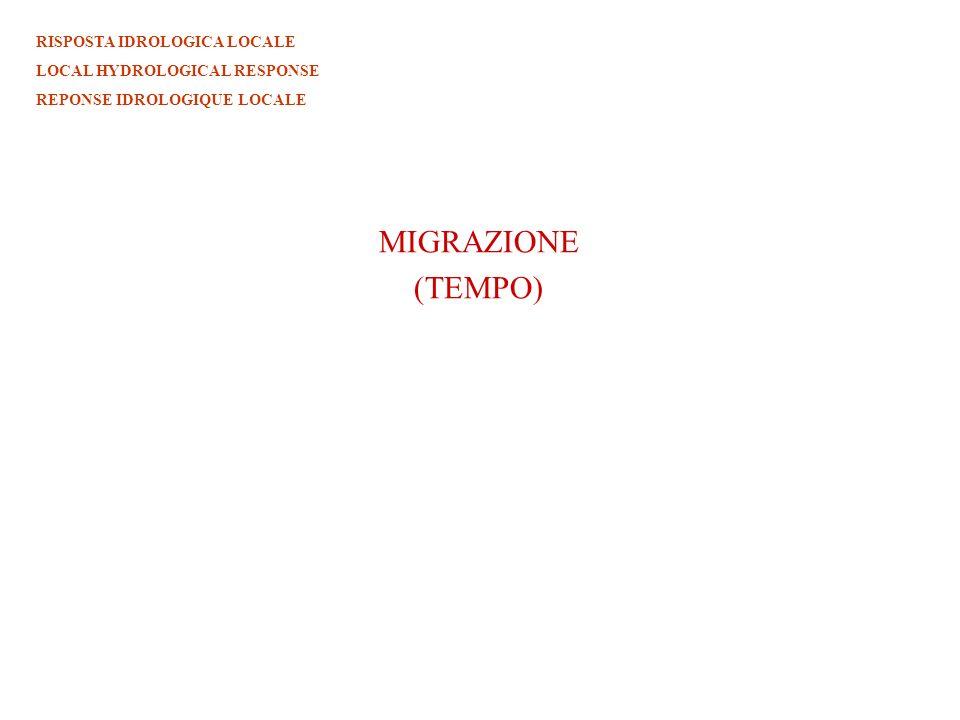 MIGRAZIONE (TEMPO) RISPOSTA IDROLOGICA LOCALE