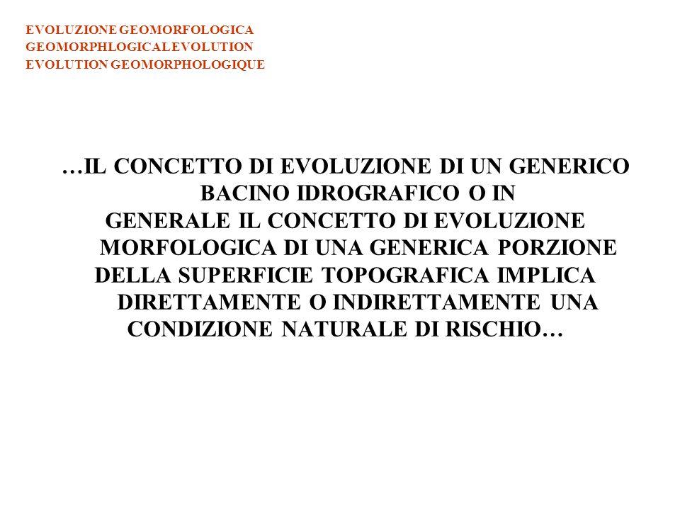 …IL CONCETTO DI EVOLUZIONE DI UN GENERICO BACINO IDROGRAFICO O IN