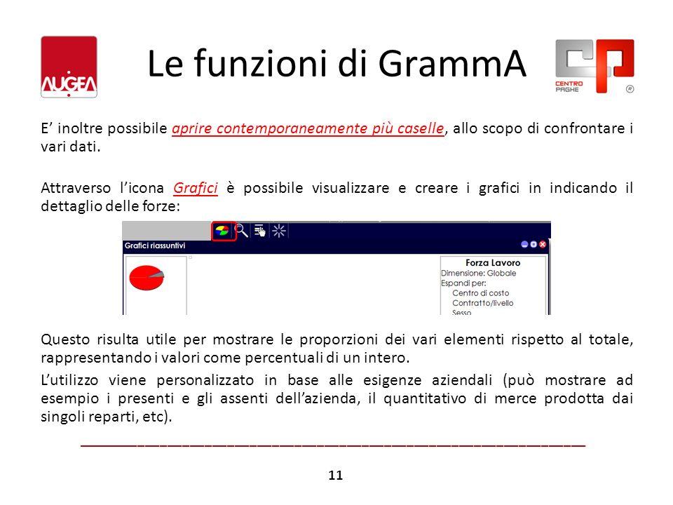 Le funzioni di GrammA
