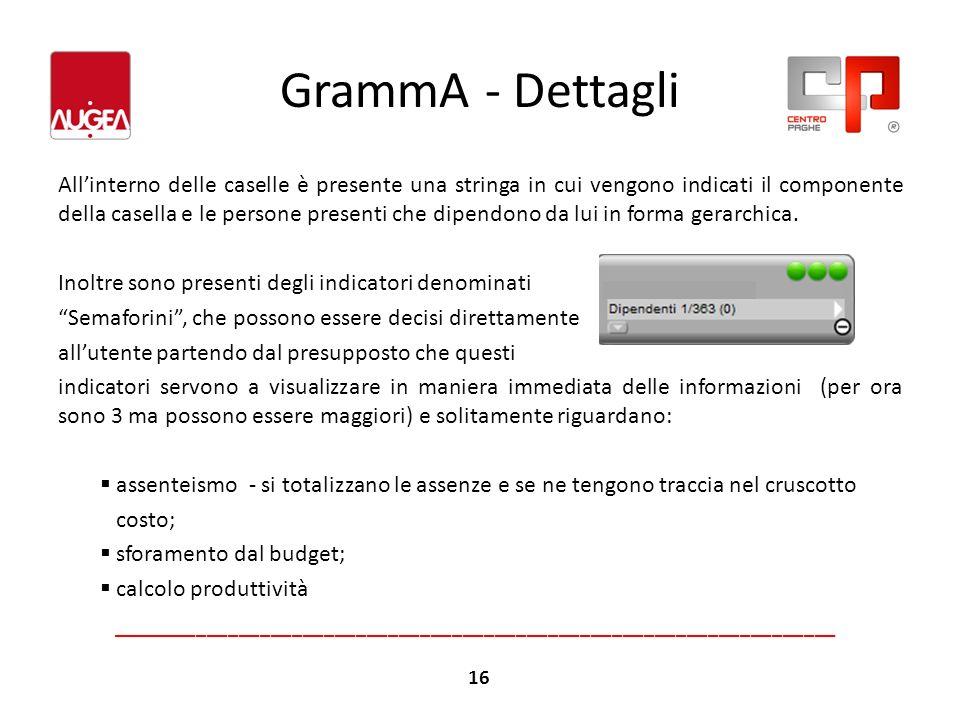 GrammA - Dettagli