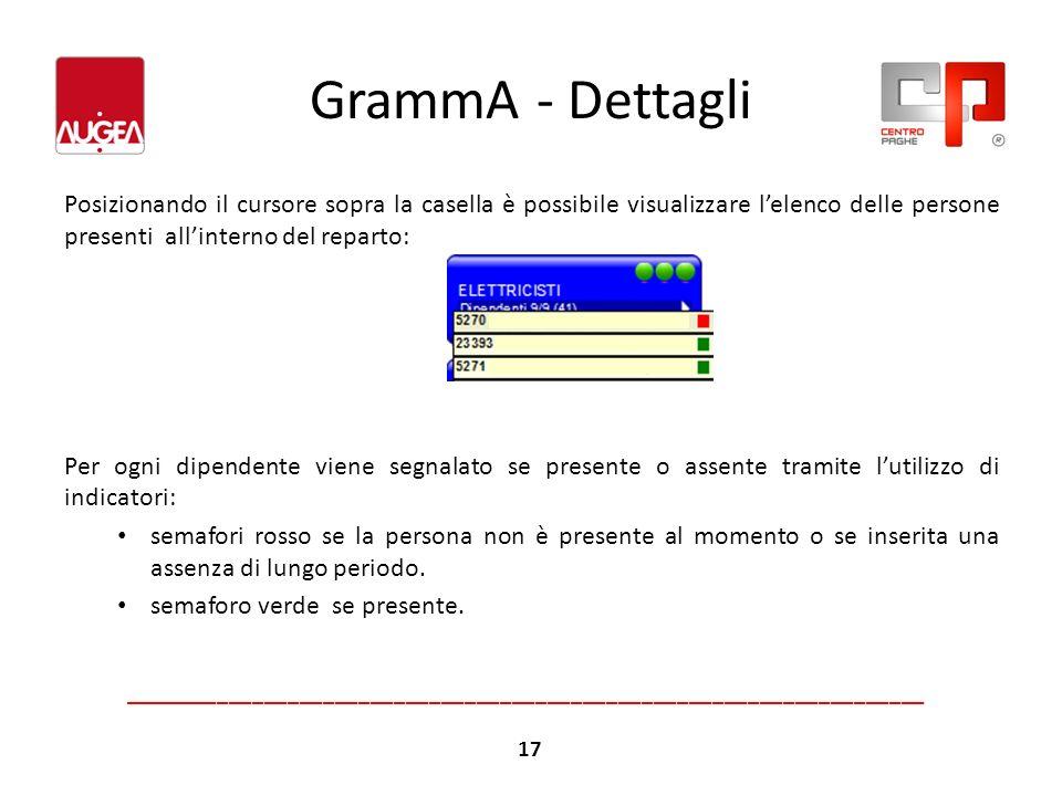 GrammA - Dettagli Posizionando il cursore sopra la casella è possibile visualizzare l'elenco delle persone presenti all'interno del reparto: