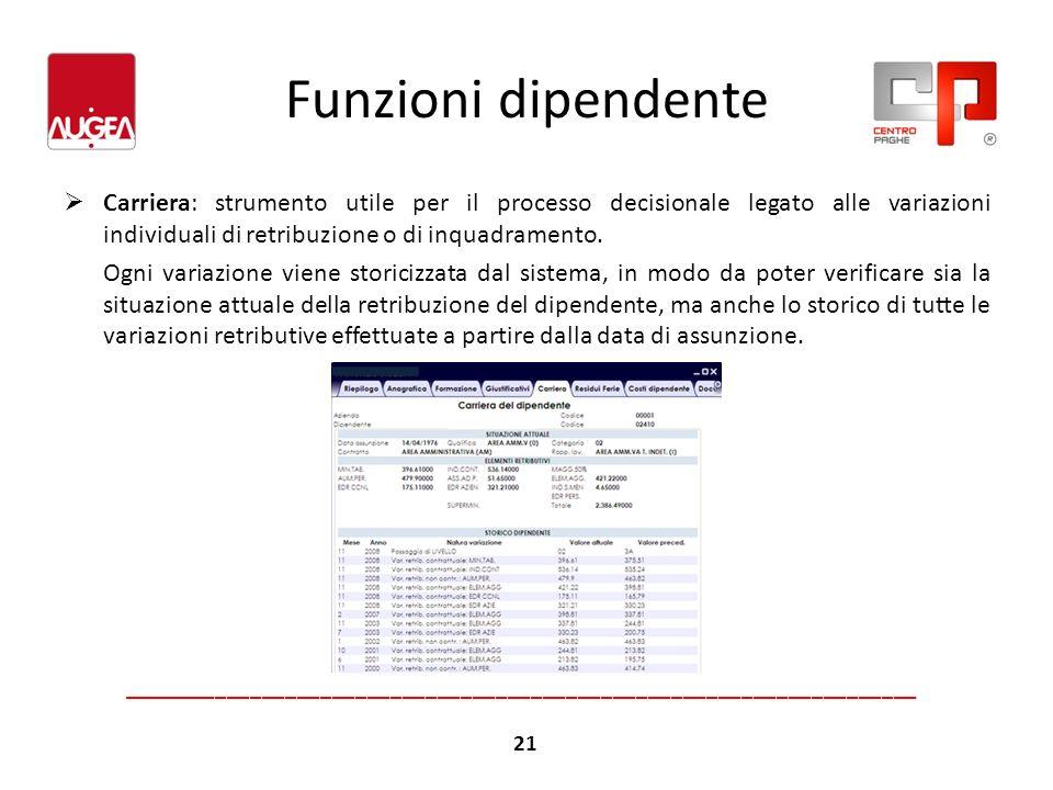 Funzioni dipendente Carriera: strumento utile per il processo decisionale legato alle variazioni individuali di retribuzione o di inquadramento.