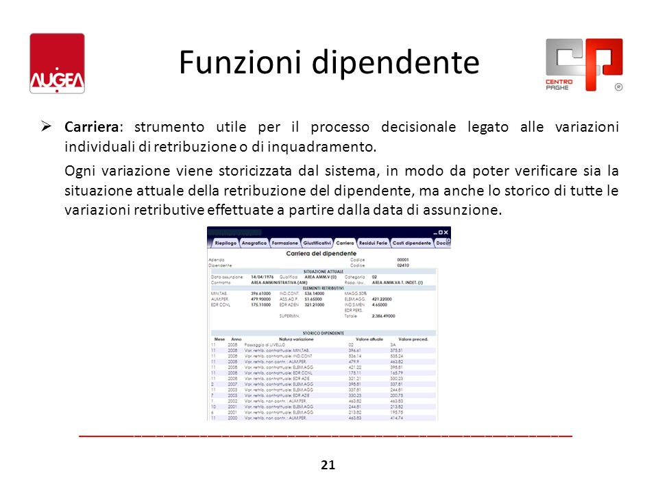Funzioni dipendenteCarriera: strumento utile per il processo decisionale legato alle variazioni individuali di retribuzione o di inquadramento.