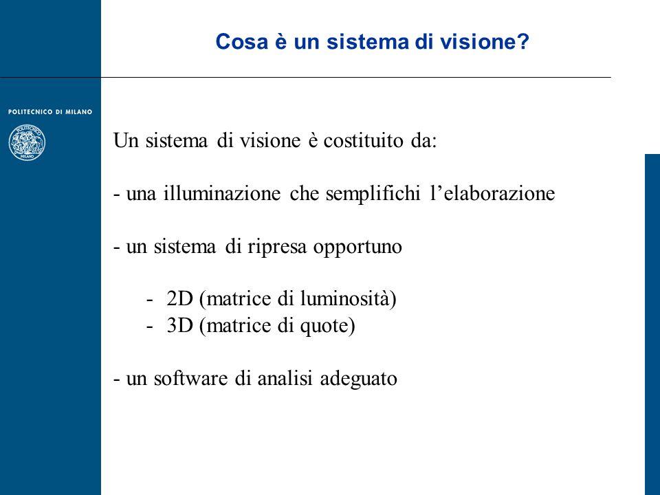 Cosa è un sistema di visione