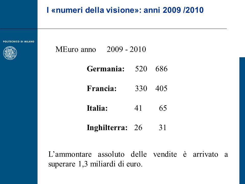 I «numeri della visione»: anni 2009 /2010