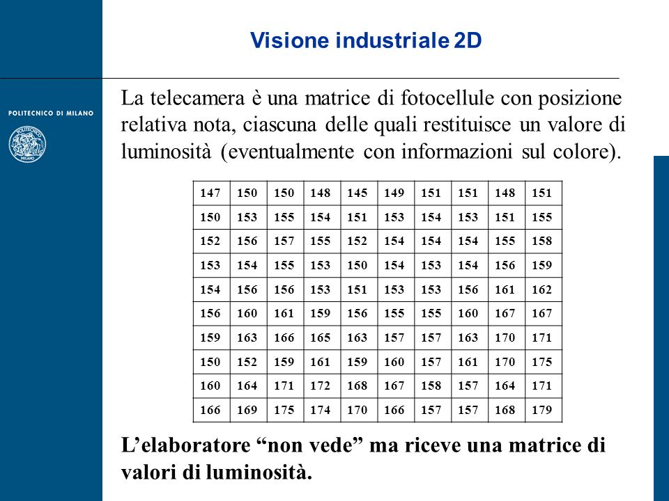 Visione industriale 2D