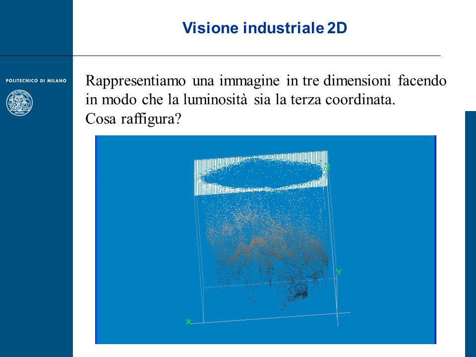 Visione industriale 2DRappresentiamo una immagine in tre dimensioni facendo in modo che la luminosità sia la terza coordinata.