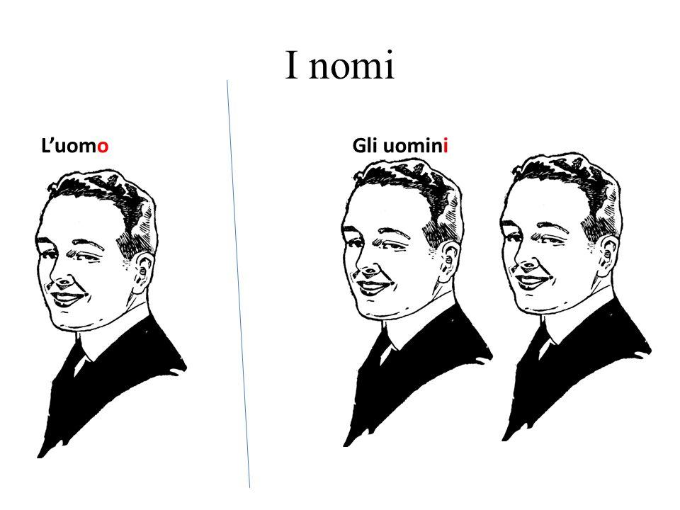 I nomi L'uomo Gli uomini