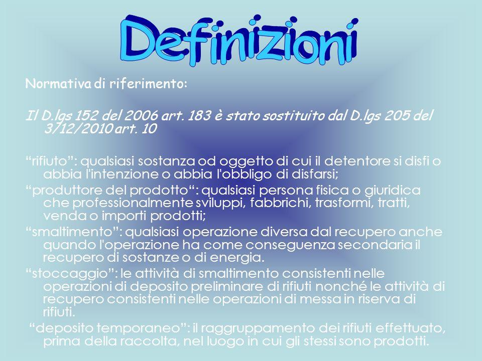 Definizioni Normativa di riferimento: