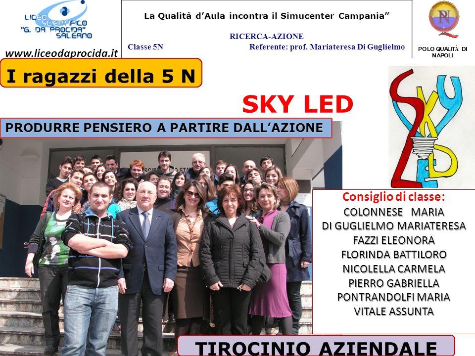Classe 5N Referente: prof. Mariateresa Di Guglielmo