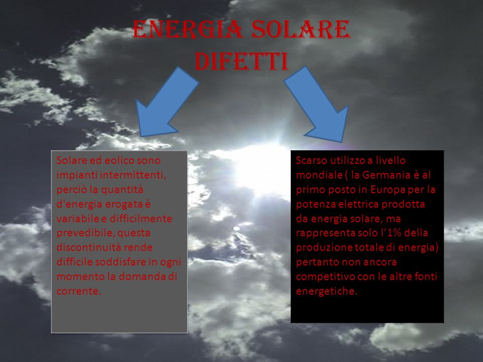 Energia solare difetti