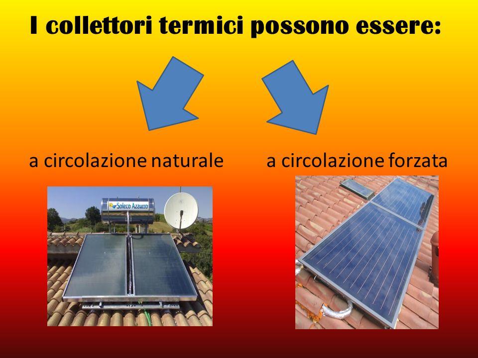 I collettori termici possono essere: