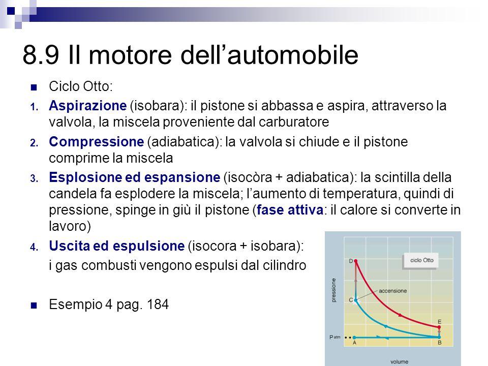 8.9 Il motore dell'automobile