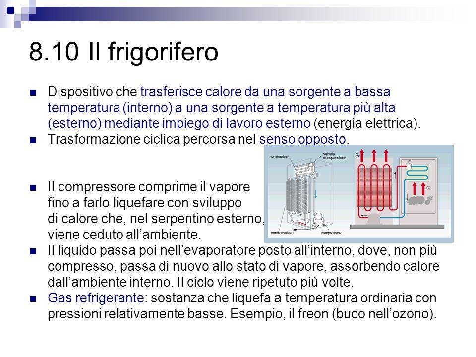 8.10 Il frigorifero