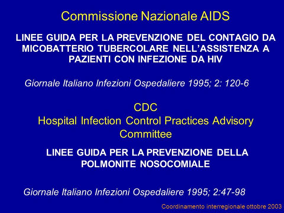 Commissione Nazionale AIDS