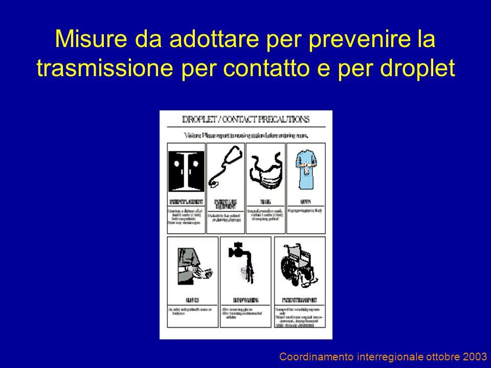 Misure da adottare per prevenire la trasmissione per contatto e per droplet