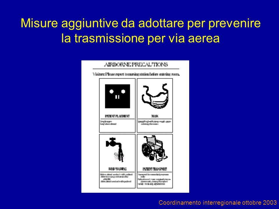 Misure aggiuntive da adottare per prevenire la trasmissione per via aerea