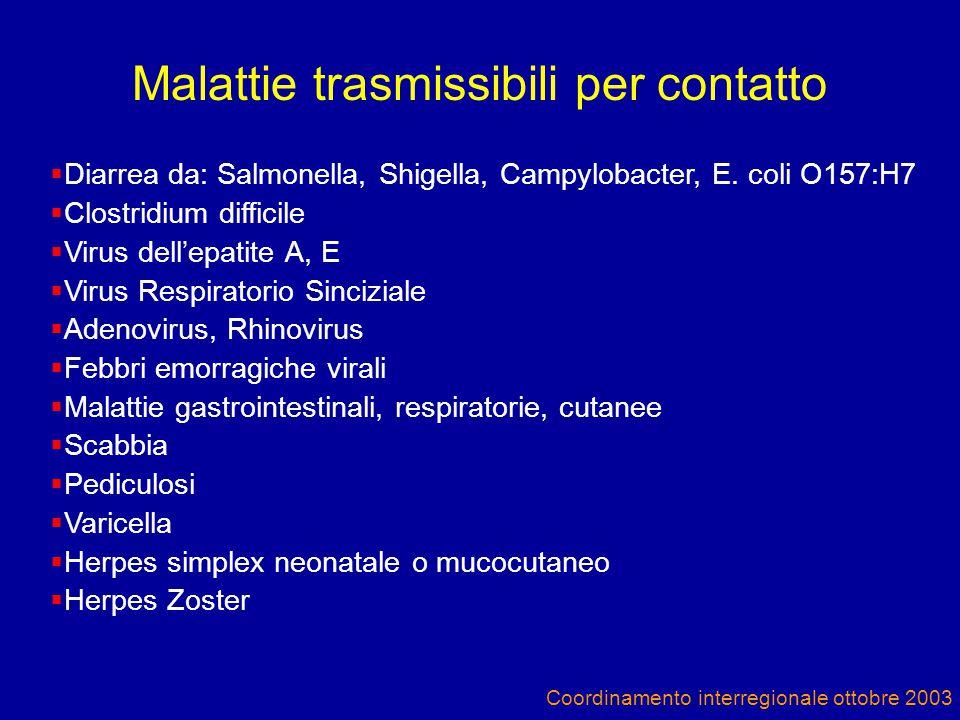 Malattie trasmissibili per contatto