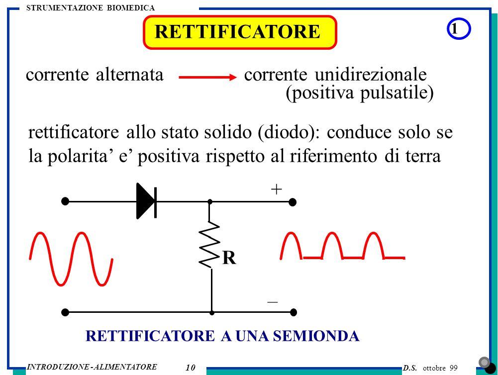 corrente alternata corrente unidirezionale (positiva pulsatile)