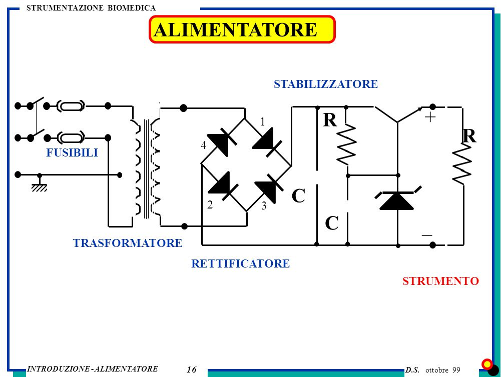 ALIMENTATORE + R R C C – STABILIZZATORE 1 4 FUSIBILI 2 3 TRASFORMATORE