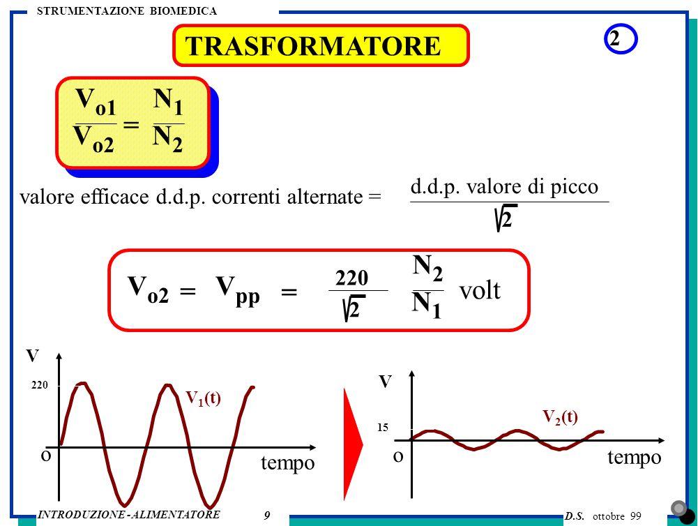 TRASFORMATORE Vo1 N1 = Vo2 N2 N2 Vo2 Vpp = = N1 volt 2