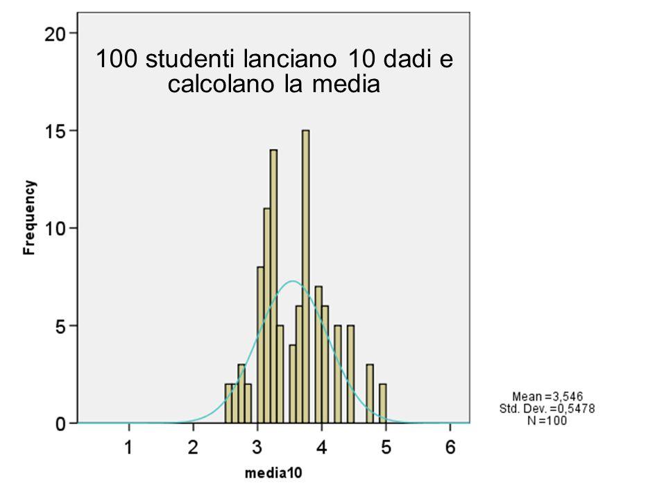 100 studenti lanciano 10 dadi e calcolano la media